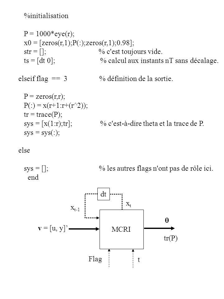 %initialisation P = 1000*eye(r); x0 = [zeros(r,1);P(:);zeros(r,1);0.98]; str = []; % c est toujours vide.